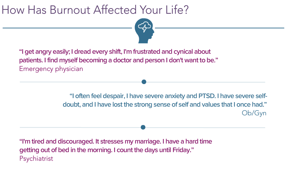 """How Has Burnout Affected Your Life? Infographic from """"Death by 1000 Cuts"""""""